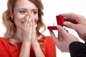 『彼氏いない歴=年齢』だった私が告白されるまでに忠実に実行した5つのこと